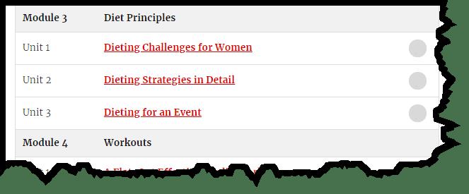 Visual Impact for Women Diet Principles